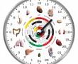 A kínai biológiai óra nem téved – Fedezd fel, mely szerved nem működik jól a testedben