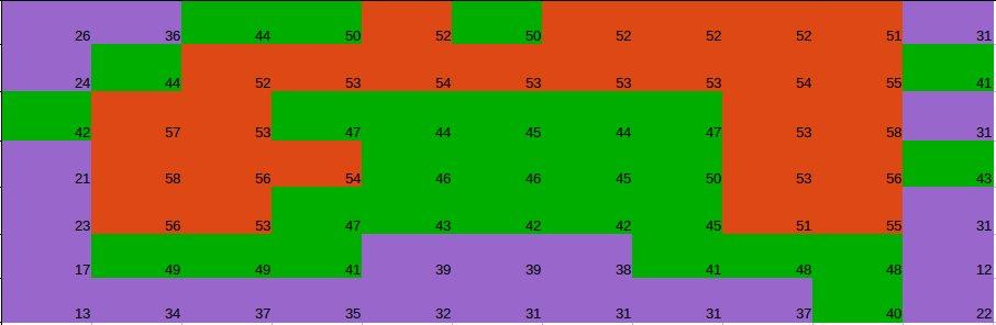 heatmap140104