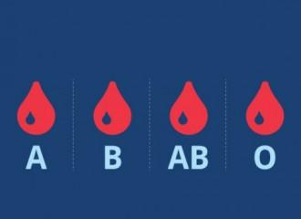 blod-group