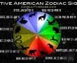 Ezt mondja rólad az észak-amerikai indiánok horoszkópja
