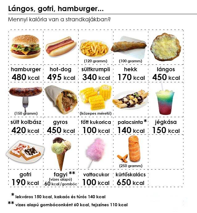 KALÓRIATÁBLÁZAT - diabetika.hu